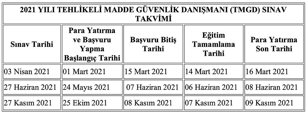 2021 yılında yapılacak olan TMGD sınav tarihleri açıklandı.