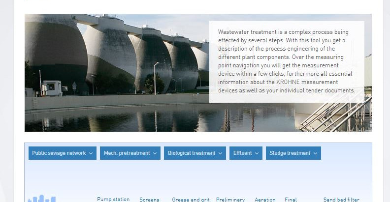 KROHNE Planning Tool for Water/Wastewater Process
