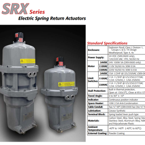 SRX Series Spring Return Electric Actuators