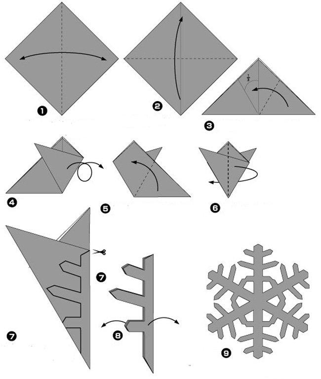 снежинка из салфетки, новй год, схема вырезания снежинки