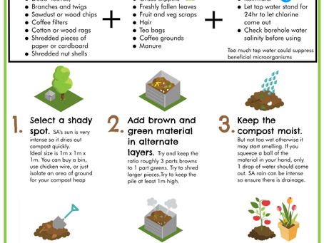 Introduction to composting garden waste