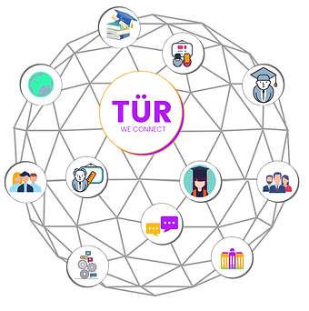 tur-we-connect.jpg