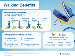 Tips to Help Make Walking More Fun and Effective