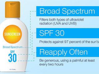 True or False: What to Know When It Comes to Sun Protection