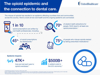 Oral Health and the Opioid Epidemic