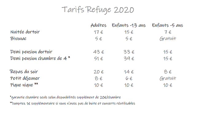 Nuitées 2020 français.png
