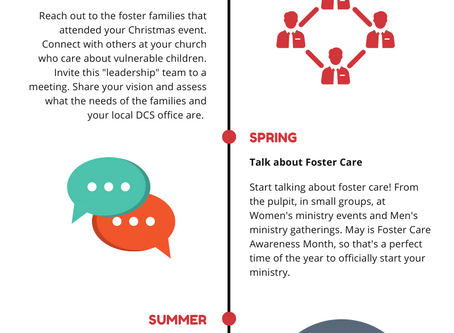 foster care ministry - through the year
