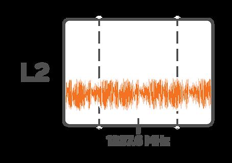 L2-waveform.png