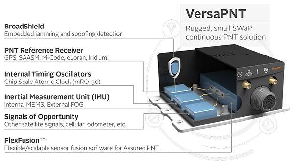 VersaPNT-Cutaway--2.jpg