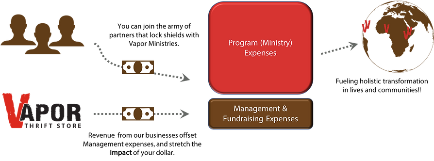 Funds Infographic Reduced.png