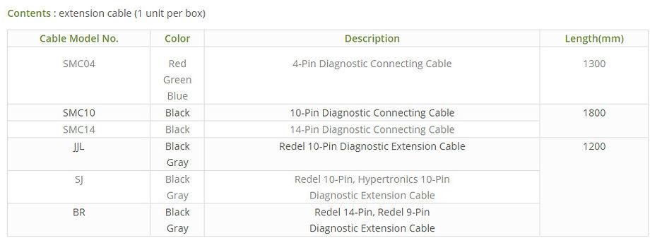 7fr cable.jpg