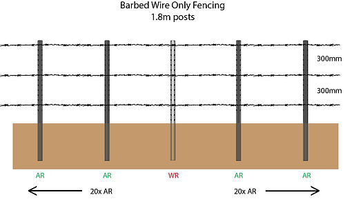 Barbed wire Only Fencing - 1.8m.jpg