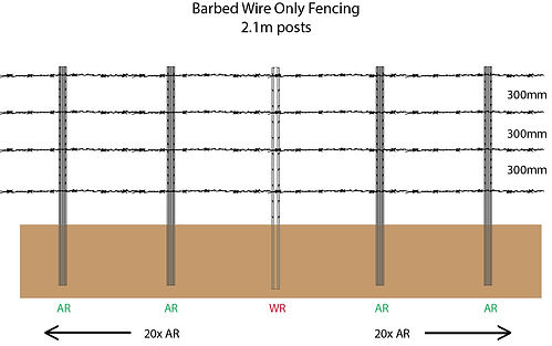 Barbed wire Only Fencing - 2.1m.jpg
