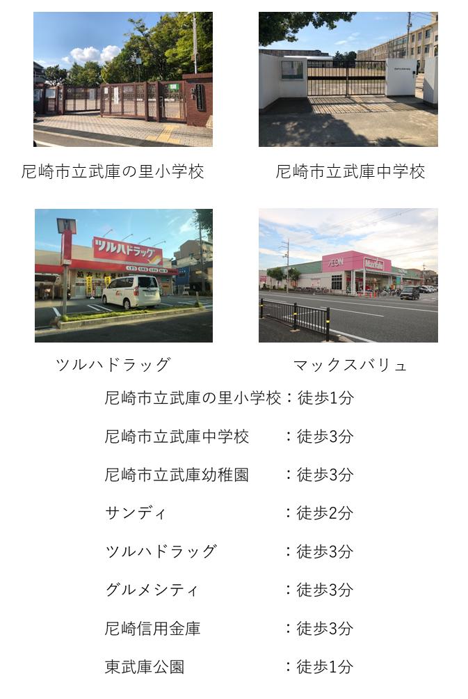 武庫元町周辺環境の写真.png