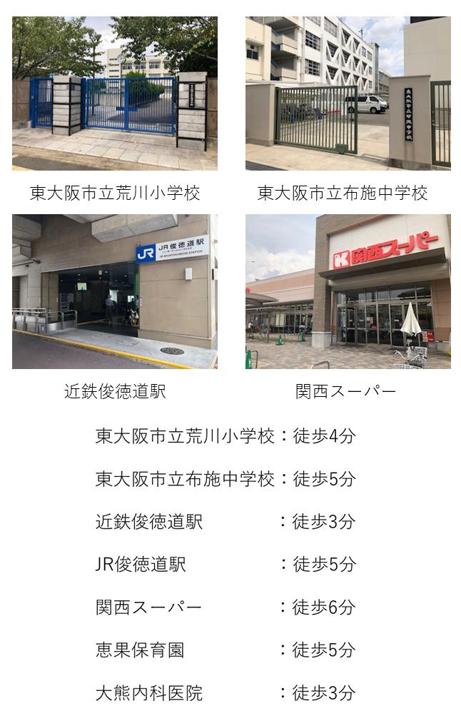 俊徳道駅前周辺環境の写真.png
