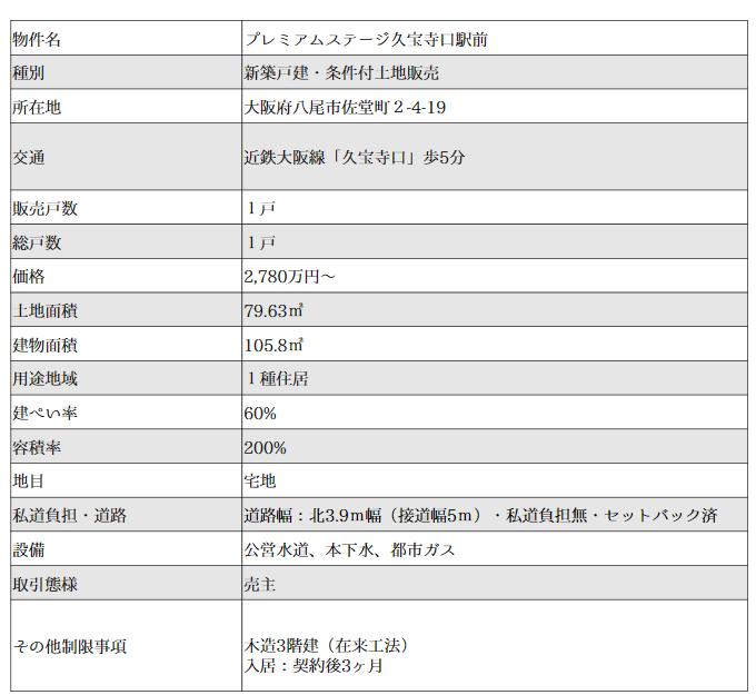 プレミアムステージ久宝寺口駅前の物件ページの物件概要