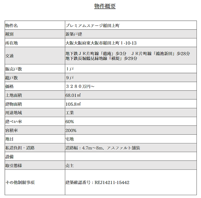 プレミアムステージ稲田上町物件ページの物件概要