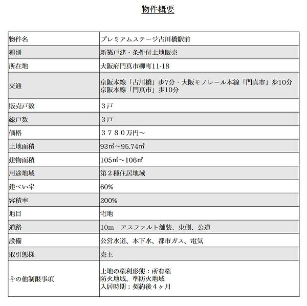 プレミアムステージ古川橋駅前の物件ページの物件概要