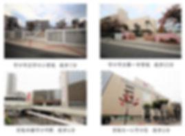 プレミアムステージ守口駅前PART2の物件ページの周辺環境写真