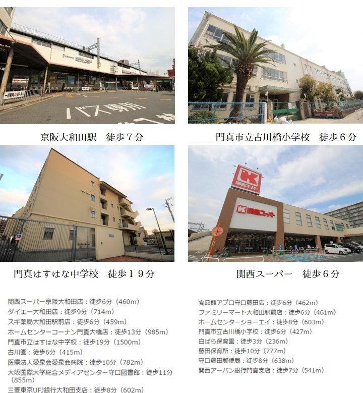 プレミアムステージ大和田駅前の物件ページの周辺環境