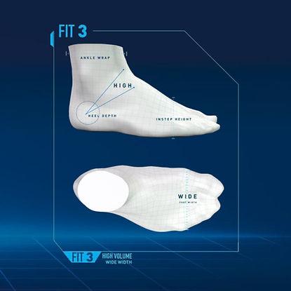 SFS-Custom_Skates-Bauer-Banner-3fits-3.j