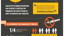 Συσχέτιση εμβολίων με αυτισμό... ΔΕΝ υπάρχει