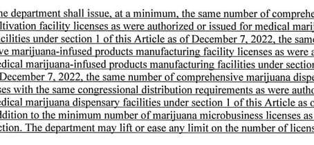 The Legal Missouri 2022/MOCannTrade Cartel Wants To Control 87% Of The Recreational Marijuana Market