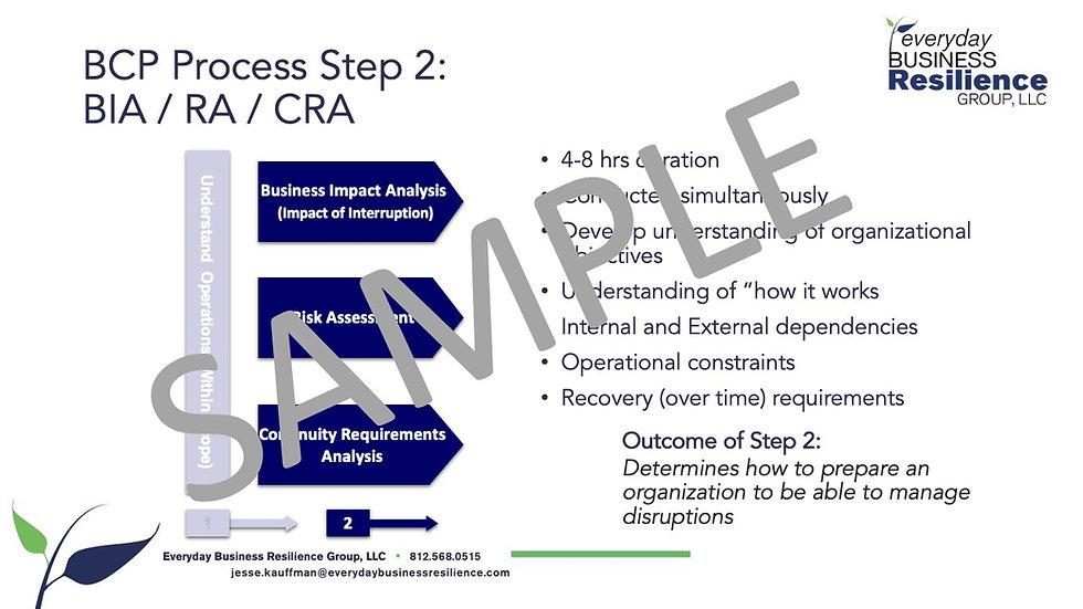 Basic Business Impact Analysis Template