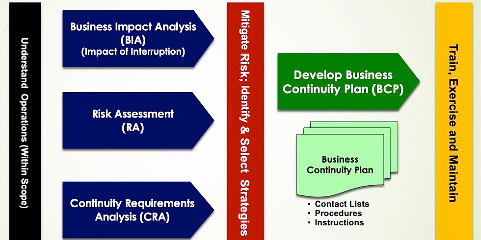 VIRTUAL EDITION - Business Continuity Basics for Small Business (1)