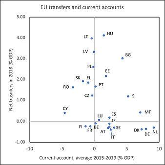 EU transfers.jpg