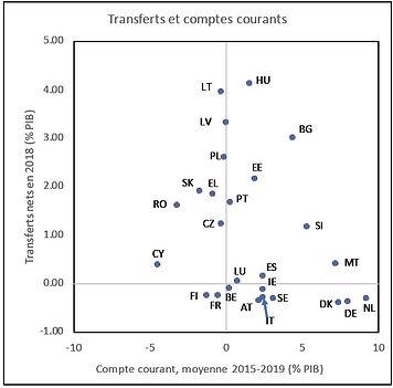 UE Transferts.jpg