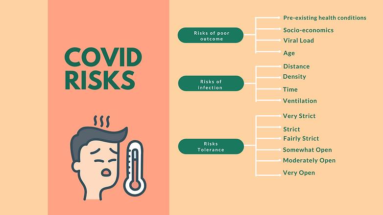 Presentation Covid Risk.png