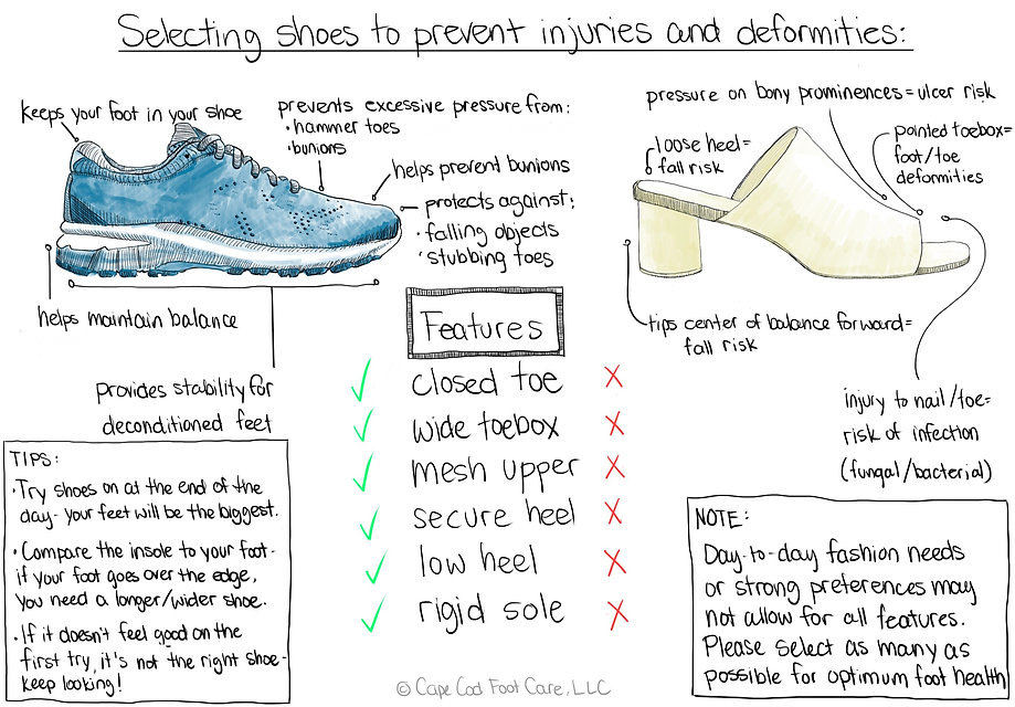 Shoe Selection Infographic