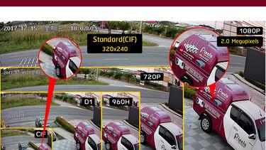 ทำไมต้องเลือก กล้องวงจรปิด ที่มีความคมชัดระดับ Full HD ?