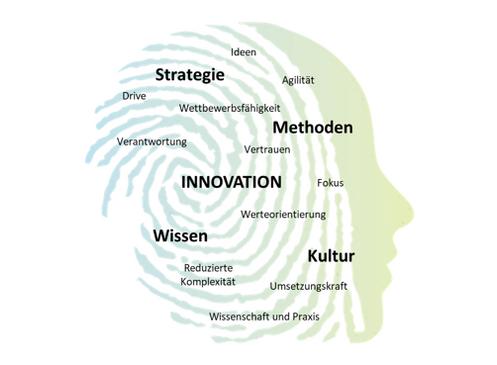 Innovations-Kit für Unternehmen – Impulse für eine agile Unternehmenskultur