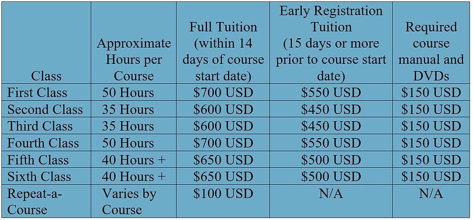 Tuition Table.JPG