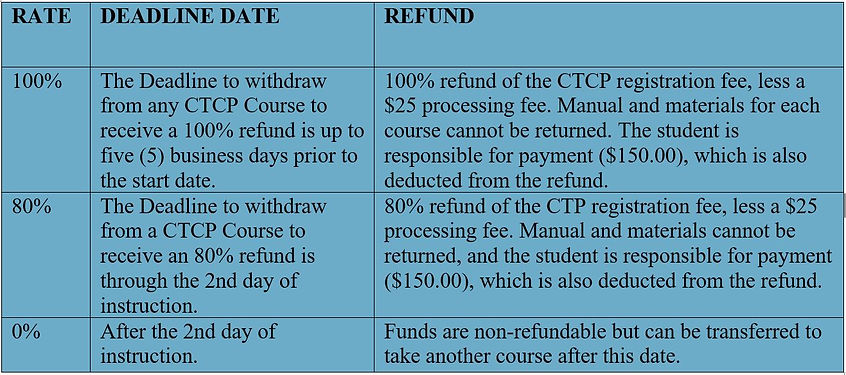 Refund Policy Table.JPG