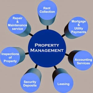 Property-Management-Services.jpg