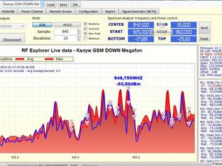 Примеры замеров уровня сигнала с помощью анализатора спектра.