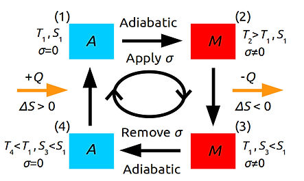 cooling-cycle.jpg