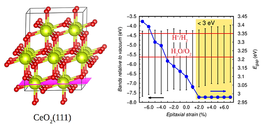 strained-photocatalysts.png