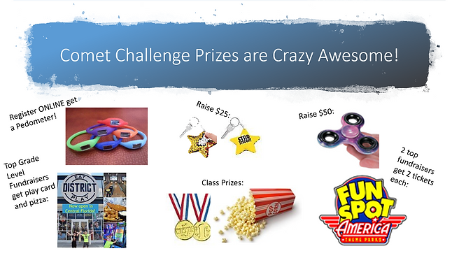 comet chall prizes facebook.png