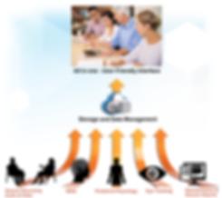 Psychology-Integration-Platform.png