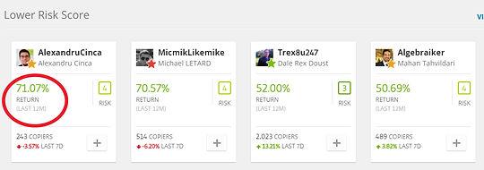משקיעים באיטורו יכולים לצפות בכל הנתונים של שאר המשקיעים ברשת