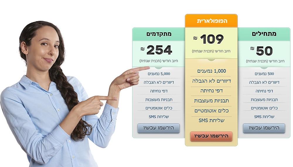 מחירי שירות פלטפורמת ניולזטר