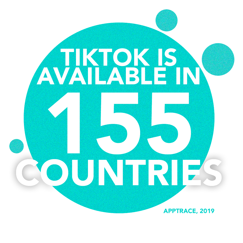CountriesTikTok is available in