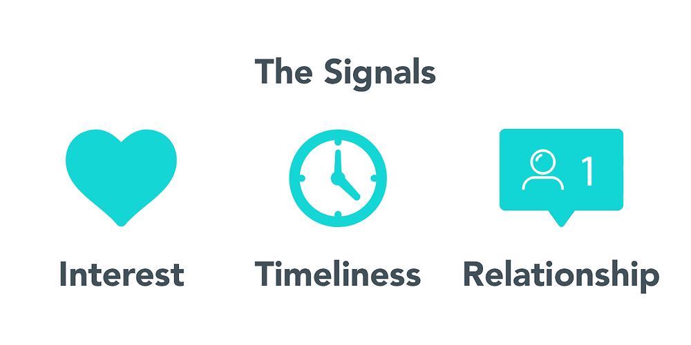 Instagram Algorithm signals