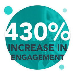 CitNOW social media case study - increased enagements