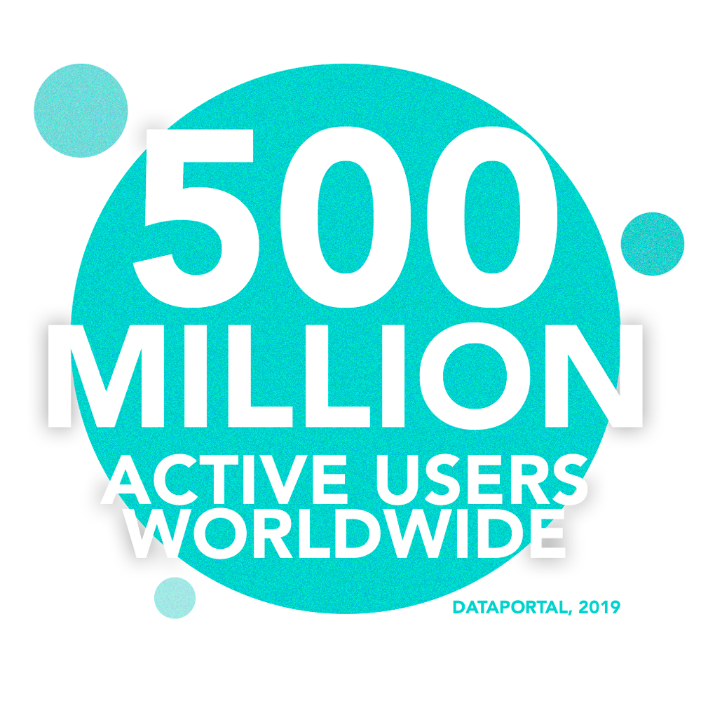 Number of active TikTok users
