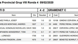 "Ronda 4: SANT MARTÍ ""D"" 4 - GRAMENET ""C"" 2"